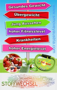 abnehmen-stoffwechselkur